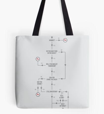 Should I get a Takeaway? Tote Bag