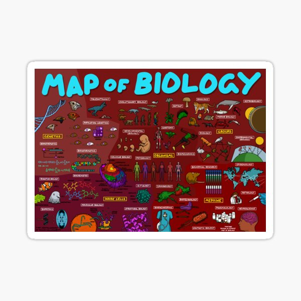 Map of Biology Sticker