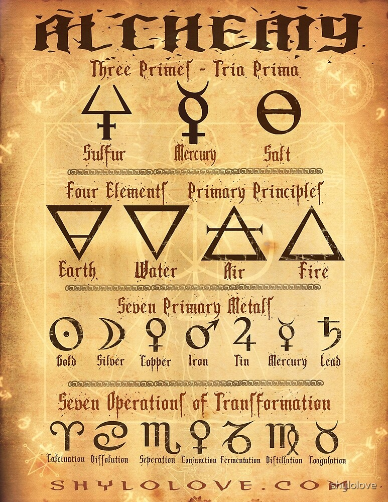 Alchemy Symbols by shylolove