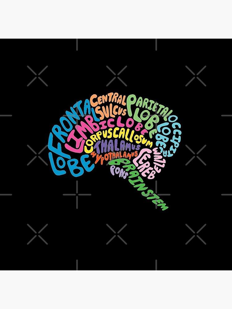 Human Brain Anatomy using Typography by Geek-topia