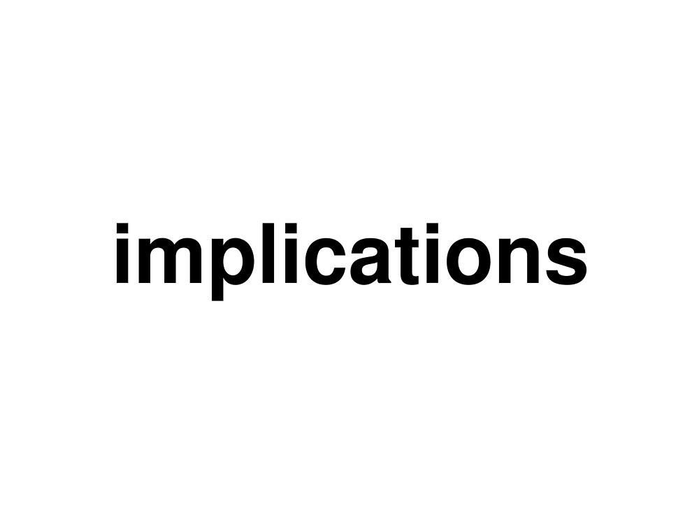 implications by ninov94