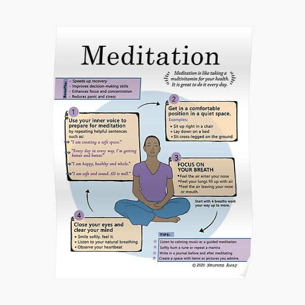 Meditation Poster - Self Care - Coping Skills Poster