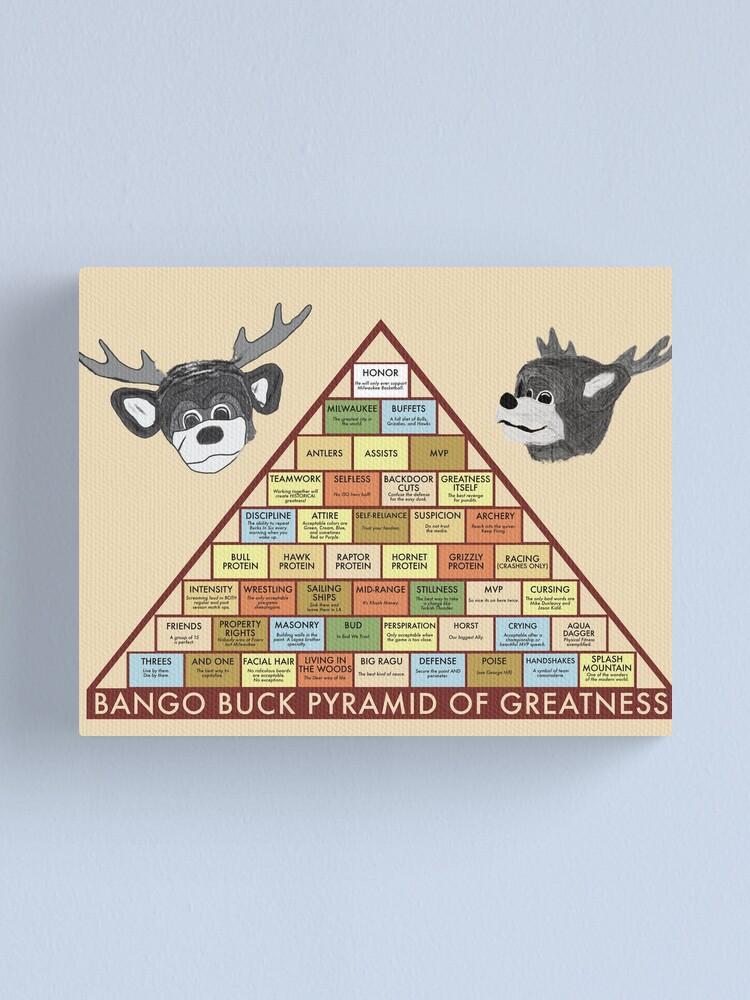 Alternate view of Bango Buck Pyramid of Greatness Canvas Print