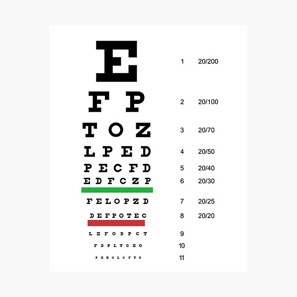 Camiseta divertida médica de prueba ocular Lámina fotográfica
