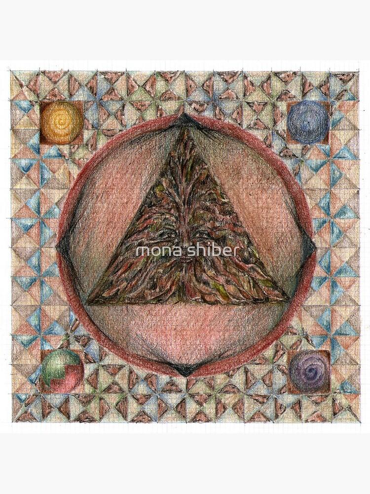 wheel 3: Individuation by MonaShiber