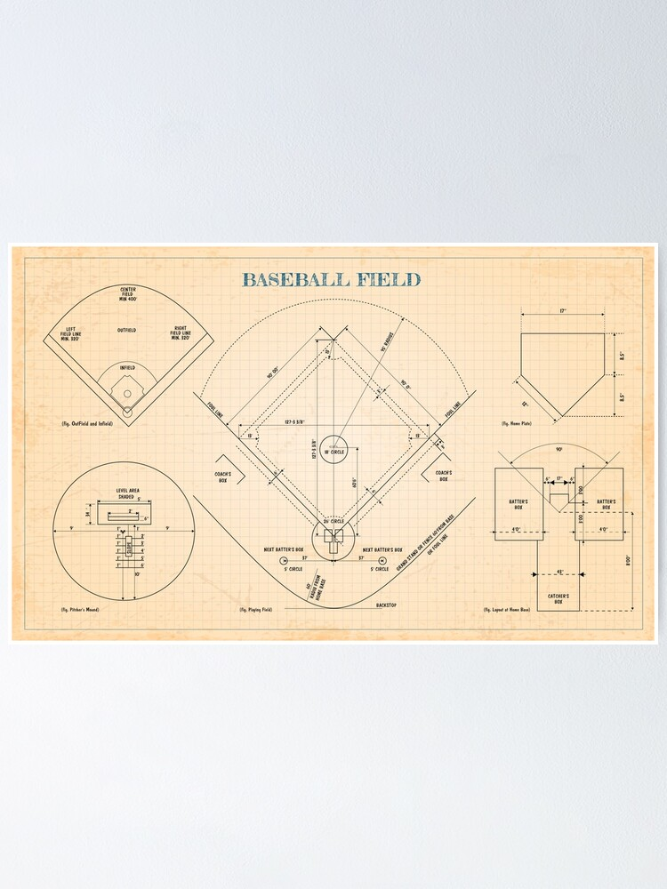 Alternate view of Baseball Field (Old blue grid) - English Poster