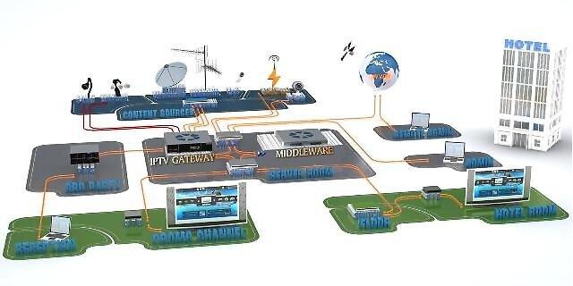 IPTV UAE by iptvdubai