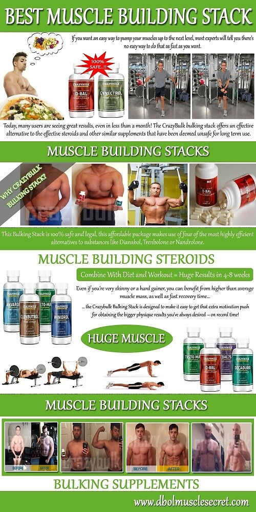 Best Muscle Building Stack by HugeMuscle
