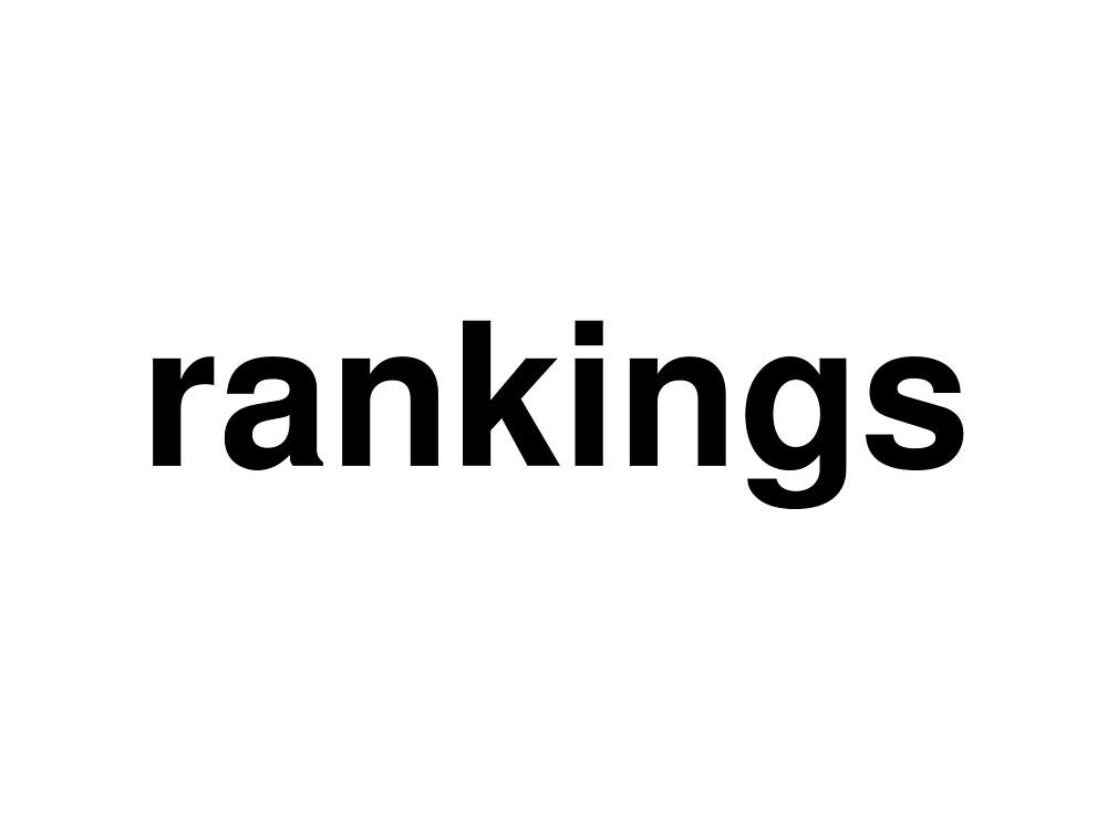 rankings by ninov94