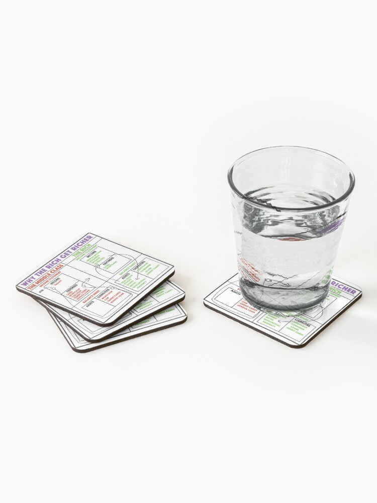 Alternate view of Why The Rich Get Richer - Rich Dad Poor Dad  Coasters (Set of 4)