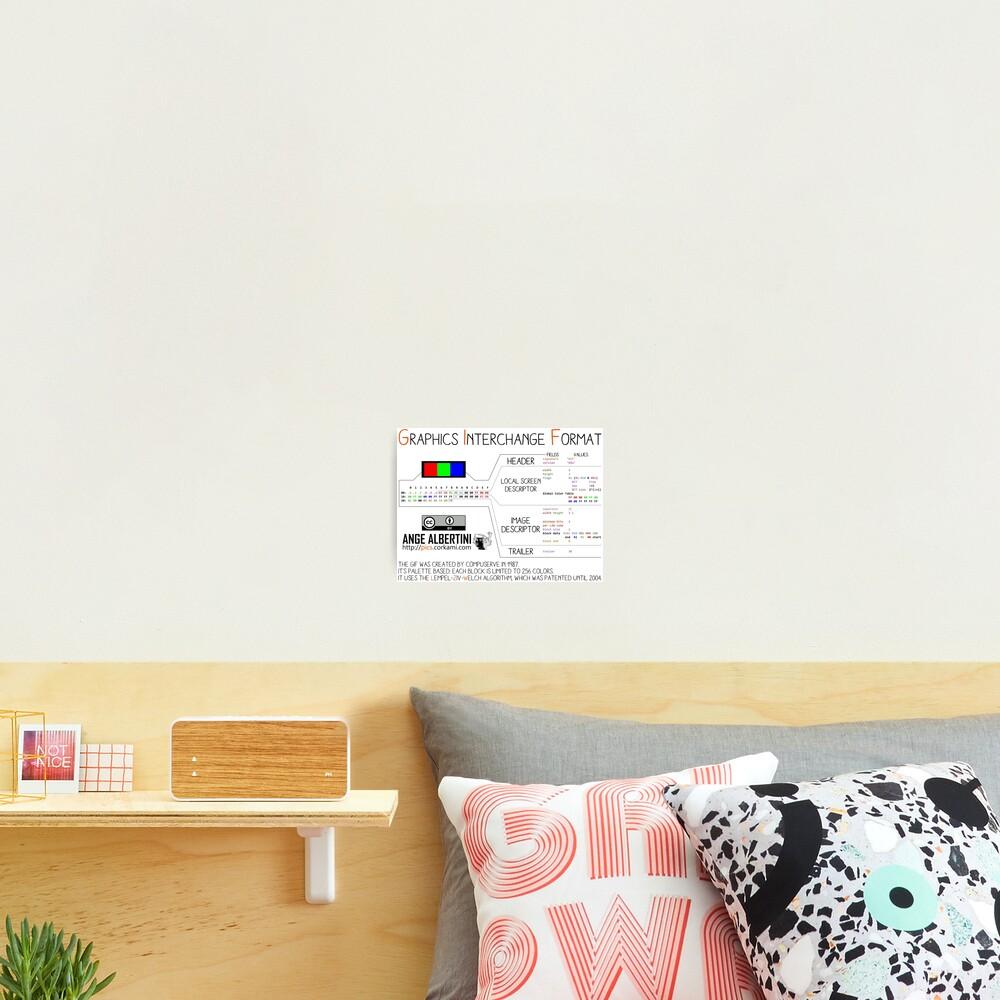 mini .GIF: Graphics Interchange format Photographic Print