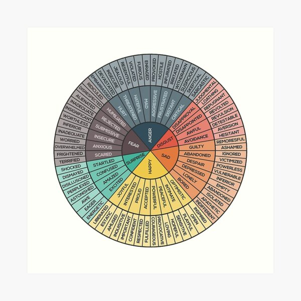 Of Emotions Wheel  Art Print