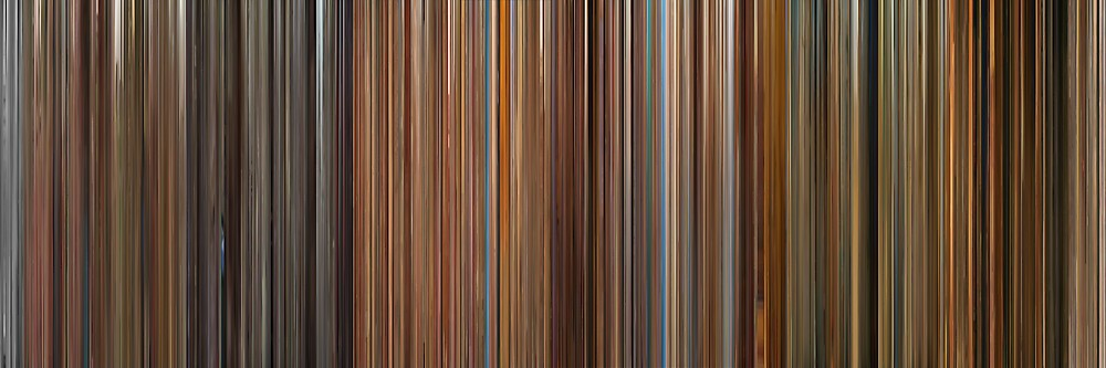 Moviebarcode: The Complete Wes Anderson (1994-2009) by moviebarcode