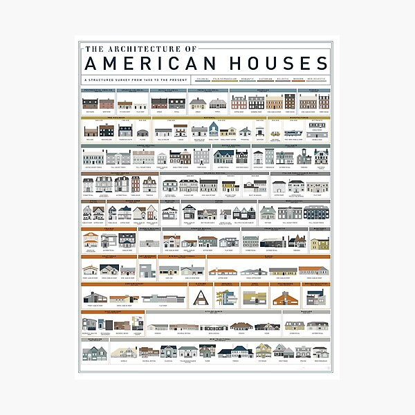 Architecture of American Houses Photographic Print