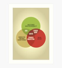 Santa Venn Diagram Art Print