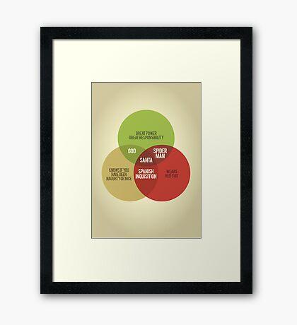 Santa Venn Diagram Framed Print