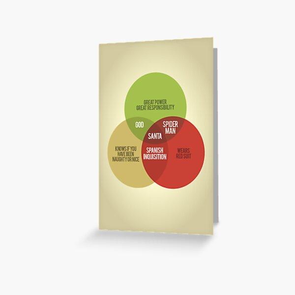 Santa Venn Diagram Greeting Card