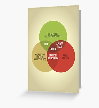 Santa Venn Diagram Greeting Card