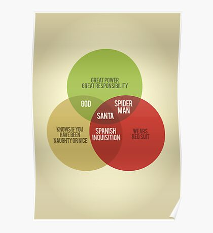 Santa Venn Diagram Poster