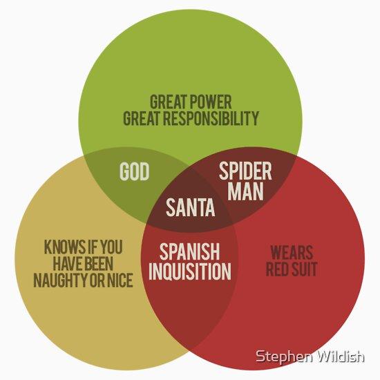 Santa Venn Diagram The Best T Shirt You Have Ever Seen