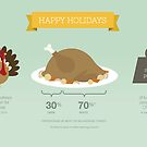 Holiday Turkey Infographic Card by Linda Nakanishi