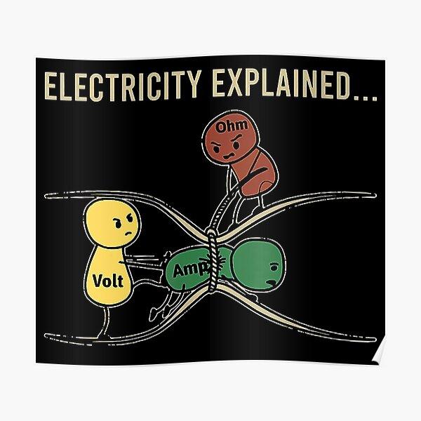 L'électricité expliquée Poster