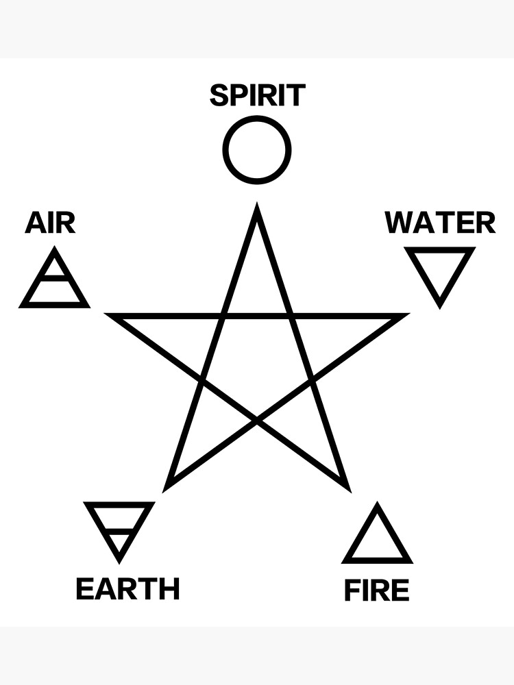 Pentagram With 5 Elements Photographic Print By Nitty Gritty