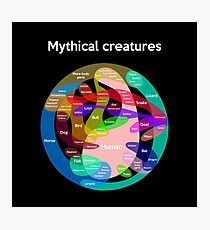 Epic Mythical Creatures Chart Photographic Print