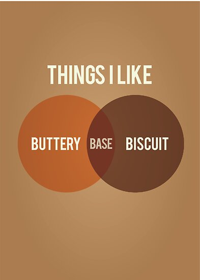 Buttery Biscuit Base by Stephen Wildish