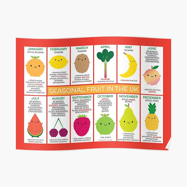 UK Seasonal Fruits Chart Poster