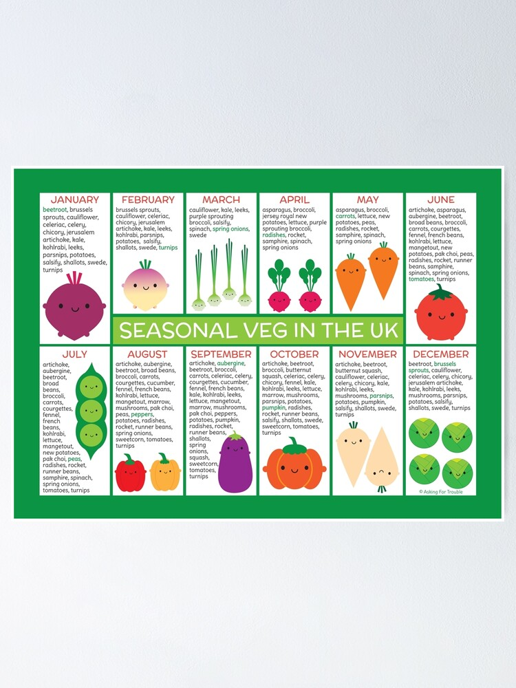 Uk Seasonal Vegetables Chart Poster By Marcelinesmith Redbubble