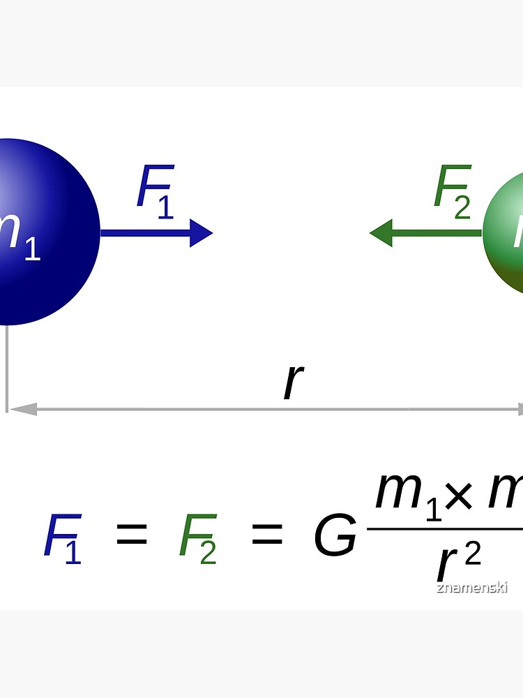 Every point mass attracts every single other point mass by a force acting along the line intersecting both points by znamenski