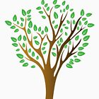 Green tree by BANDERUS MARTIN