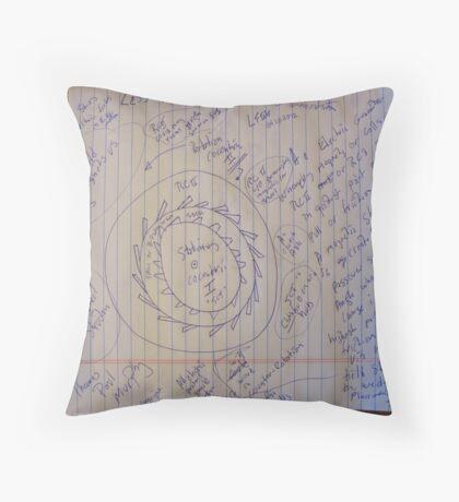 0160 LESS FRICTION ELECTRIC GENERATOR LFEG 01102012 Throw Pillow