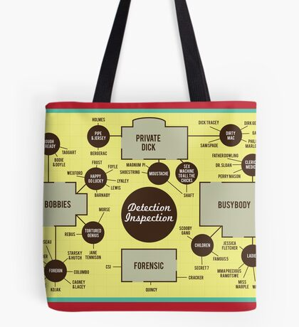 Detection Inspection Tote Bag