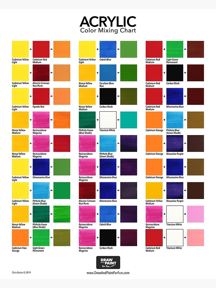 Acrylic Color Mixing Chart by cbreier