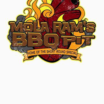 MOLA RAM'S BBQ PIT by Keez