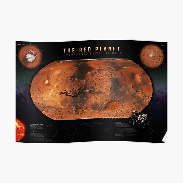 The Red Planet: Topographic Relief of Mars Poster