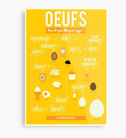 Oeufs Metal Print