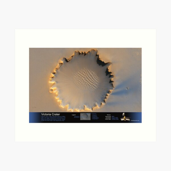 Victoria Crater on Mars - with Annotated Legend Art Print