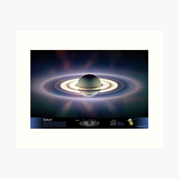 Saturn Eclipsing the Sun - with Annotated Legend Art Print