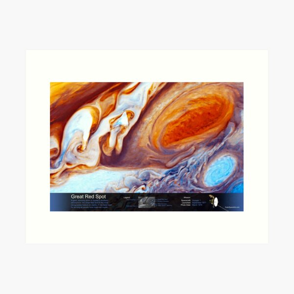 Jupiter's Great Red Spot - with Annotated Legend Art Print