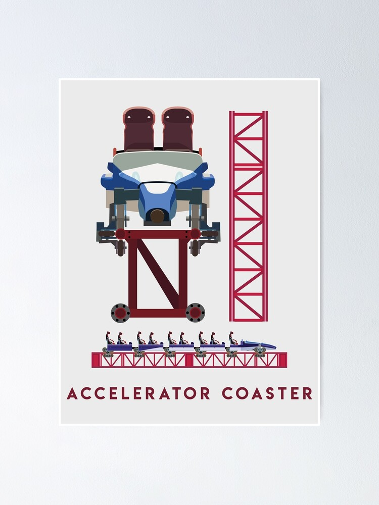 Alternate view of Accelerator Coaster - Intamin Inspired Rocket Coaster Design Poster