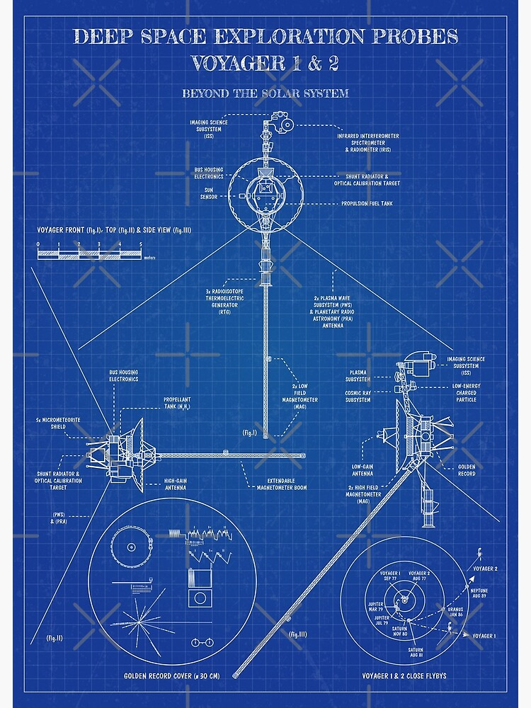 Voyager: Deep Exploration Probes (Blueprint) by BGALAXY
