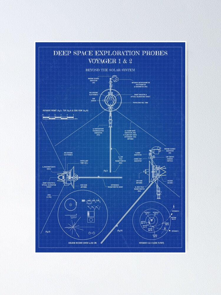 Alternate view of Voyager: Deep Exploration Probes (Blueprint) Poster