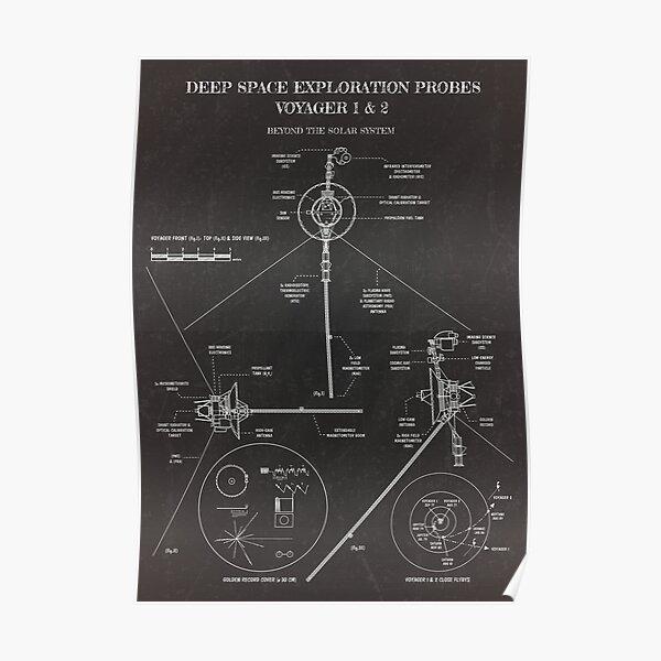 Voyager: Deep Exploration Probes (Blackboard) Poster