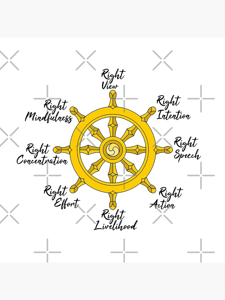 The Noble Eightfold path by JackCurtis1991