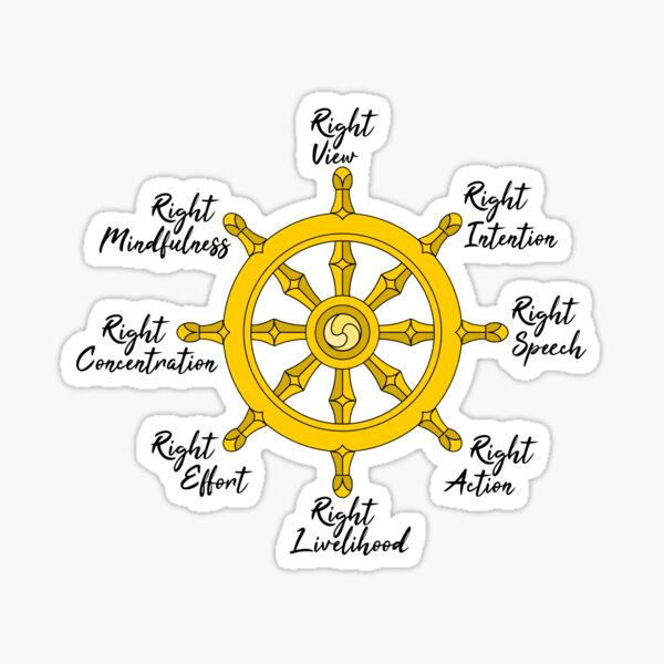 The Noble Eightfold path Sticker