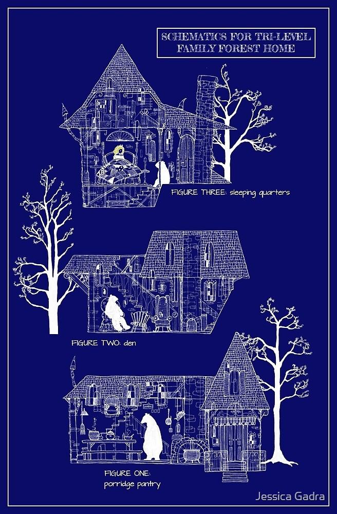Three Bears Schematic by Jessica Gadra