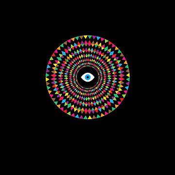 Evil Eye by notbeforenoon